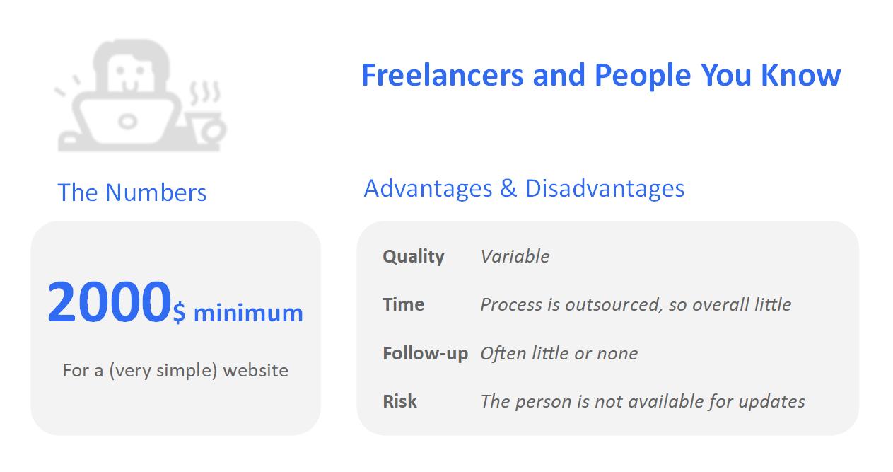 Freelancers-for-website-creation