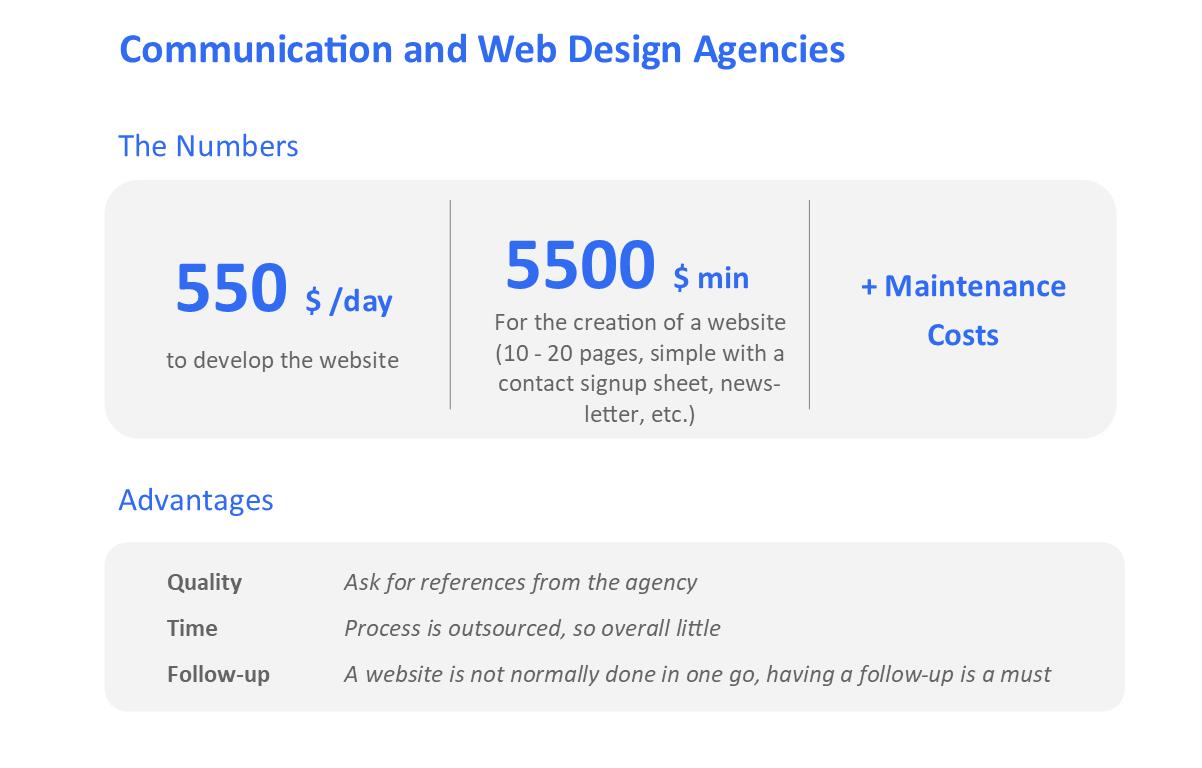 Agencies-for-website-creation-nonprofits
